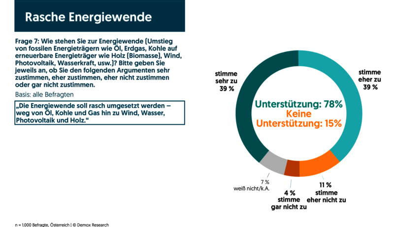 Bild: © Demox Research